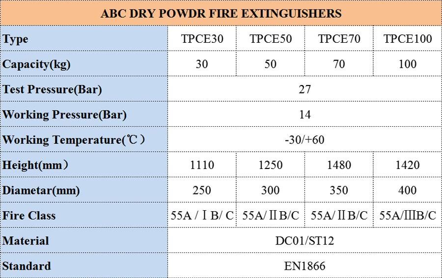 Dry Powder Wheeled Fire Extinguisher(50KG)