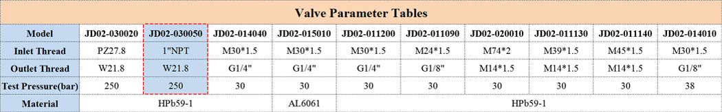 JD02-030050