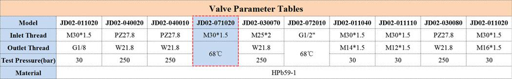 JD02-071020