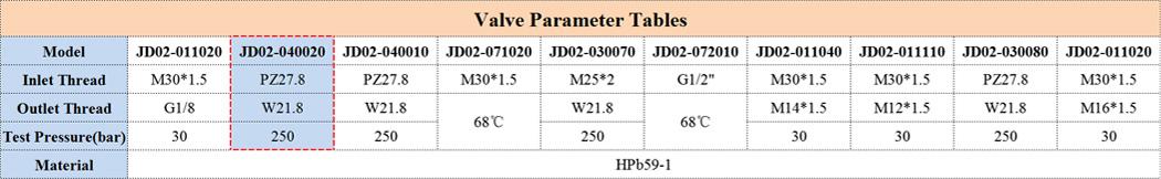JD02-040020