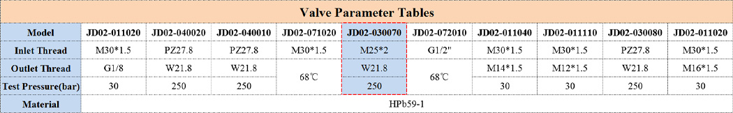 JD02-030070